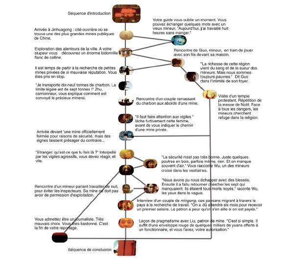 La structure narrative de Voyage Au Bout du Charbon - HonkyTonk