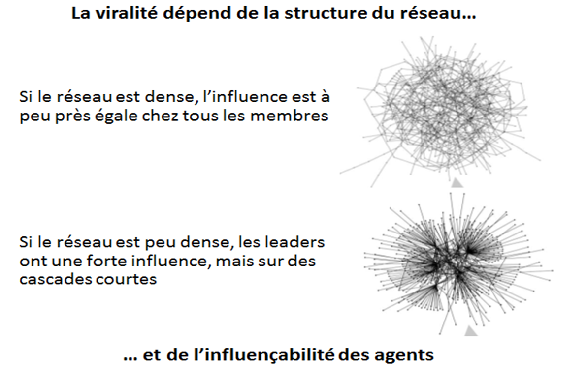 super influenceurs